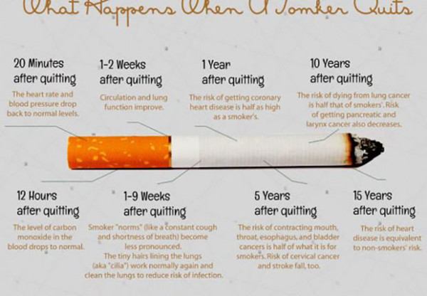 what-happens-with-your-body-when-you-stop-smoking-600x416-600x416